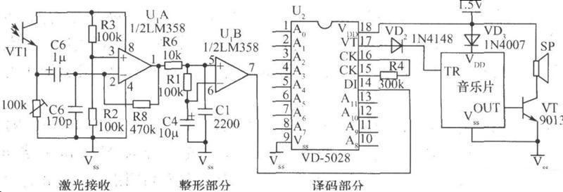 本文将接着前文介绍的是一款利用激光电筒的编码数据接收电路图。如下图所示,该接收由光电器件、运放LM358组成的放大、整形电路组成,将接收到的信号送入VD5028的输入端DI进行译码(VD5028的A1~A11与VD5026的状态须一致),译码正确时,在VT端输出低电平,去触发后面的控制执行电路发出声响。