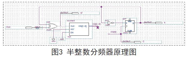 摘要:本文首先介绍了各种分频器的实现原理,并在FPGA开发平台上通过VHDL文本输入和原理图输入相结合的方式,编程给出了仿真结果。最后通过对各种分频的分析,利用层次化设计思想,综合设计出了一种基于FPGA的通用数控分频器,通过对可控端口的调节就能够实现不同倍数及占空比的分频器。   1.
