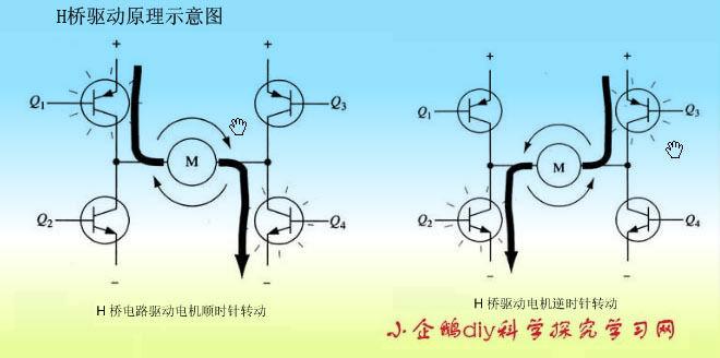 l298n典型电路