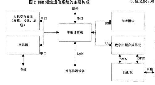 数字接收机专用电源模块接线图