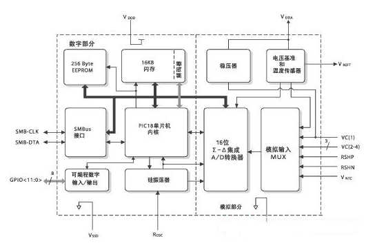 基于ps501芯片的内部结构电路图【库ic网(qooic)】