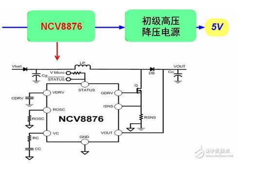 总的来看,ncv8876应用电路简单,成本低,非常适合汽车启停系统应用.