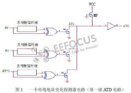 采用两级电路实现的地址变化探测器【库ic网(qooic)