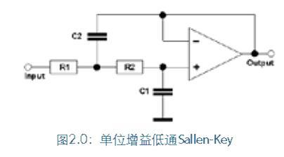 无源接口滤波和线性有源滤波器设计方案【库ic网()