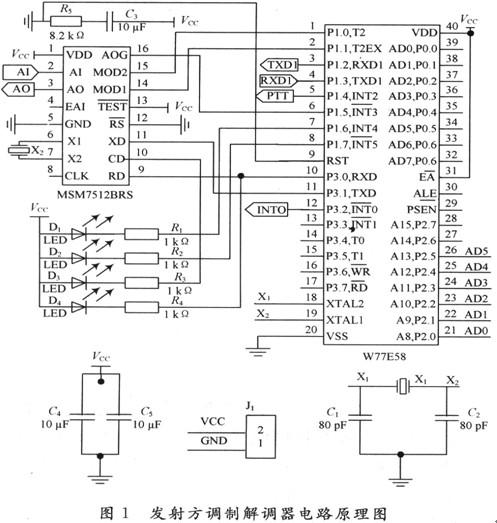 发射端调制解调器硬件电路设计和工作原理