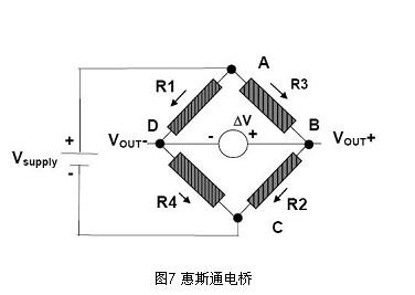 st利用惠斯通电桥检测amr阻值的变化