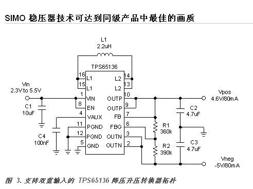 发光二极管显示器画质是否受供应电源影响