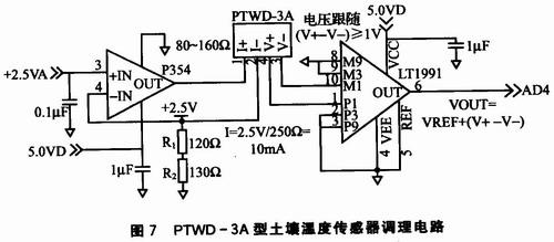 传感器输出信号通过p354运算放大器送入cc2430芯片的adc通道进行采样.
