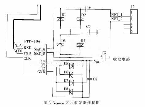神经元芯片收发器的电路图如图3所示