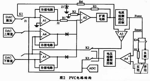 并选用大功率mos管组成扩流电路以实现扩流,从而输出稳定的高电压和大