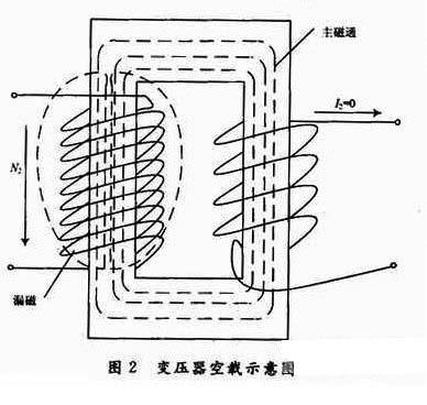 变压器等效电阻