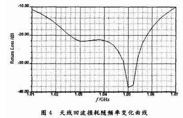 宽轴比带宽l频段圆极化微波贴片天线的设计【库ic网