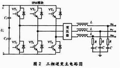 逆变电路设计方案