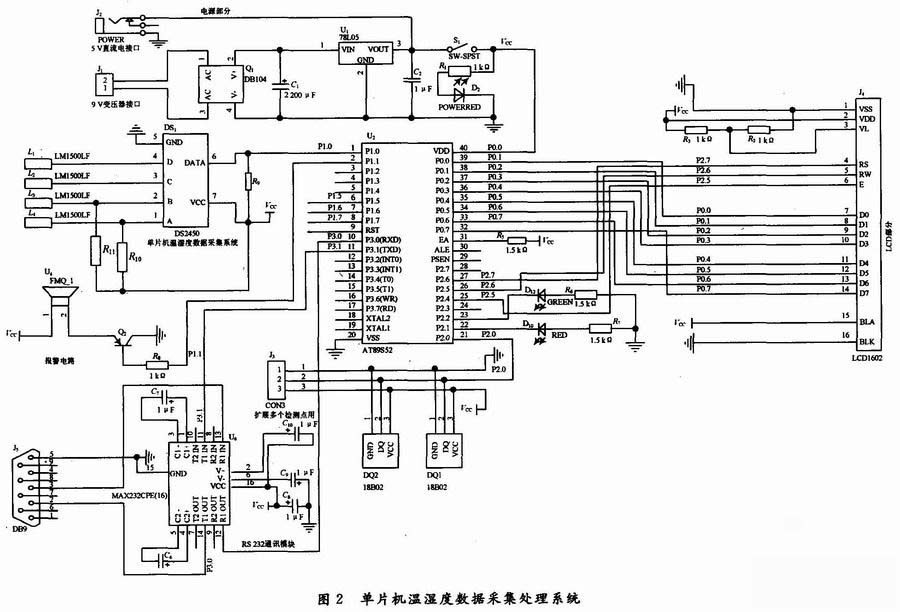 3.1 温度传感器DS18B20   DS18B20是Dallas公司生产的一线式数字温度传感器,采用的是单总线数据传输方式,数据的输入、输出都通过同一条线,因此对时序有很高的要求,为了保证时序,需要做精确的延时,较短的延时可以通过用_nop_()来实现,根据DS18B20的读写时序,用到的延时有15s,45s,90s,270s,540s等,因这些延时为15s的整数倍,因此可编写一个Delay15(n)函数,用该函数进行大约15sn的延时,非常方便。程序如下: