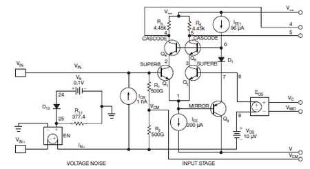 所有其它级都通过压控电流源或压控电压源来处理输入信号.