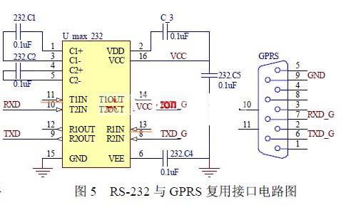 必须进行电平转换,本设计选用的芯片为max232,将ttl电平转换为rs-232