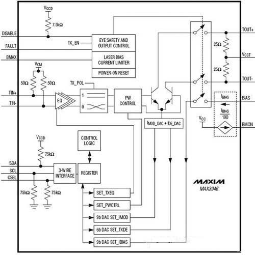 集成偏置电路提供高达80ma的可编程激光器偏置电流