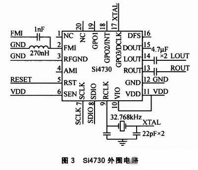 3 接口电路与驱动程序的设计   本设计的硬件平台采用S3C2440处理器,已经完成BSP包的开发以及WinCE 6.0操作系统的移植。   3.1 接口电路的设计   由于S3C2440具有I2C接口,所以只需将其与Si4730的I2C接口互相连接。Si4730的复位引脚RST与S3C2440的GPB5引脚相连。   3.