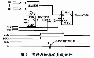 解析fpga时钟设计【库ic网(qooic)】
