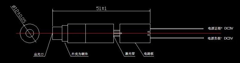 →产品实物图片:   →产品用途: 激光的发射原理及产生过程的特殊性决定了激光具有普通光所不具有的特点:即三好(单色性好、相干性好、方向性好)一高(亮度高)。利用激光的定向性好和高亮度,可广泛应用于医疗保健、军事、鉴伪、安防、舞台(红、绿、蓝)灯光、各种电动工具、测量类、仪器、设备、水平尺、定位仪、测距仪、测温仪、激光标线仪(投线仪)、各种板材切割成型机、石材机械、木工机械、金属锯床、包装机械的对刀、放线、服装类(缝纫机、裁剪机、自动手动断布机、开袋机、套结机、拉布机、绣花机、印花机、