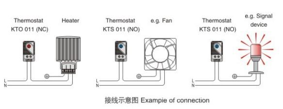 类型:直流开关电源调制方式:脉冲宽度调制(PWM)式 晶体管连接方式:全桥式输入电压:85-264(V) 输出功率:57.5(W)工作效率:99(%) 产品认证:CE T-60三路输出开关电源特点:高效率,高可靠全球适用AC输入电源保护特性:短路/过载/过压空气冷却具有开机显示(发光二极管)工作频率50KHz1年保质期尺寸: 159*97*38mm(L*W*H)外壳编号:H003型号T-60AT-60BT-60CCH1CH2CH3CH1CH2CH3CH1CH2CH3输出直流输出电压5V12V-5V5V12