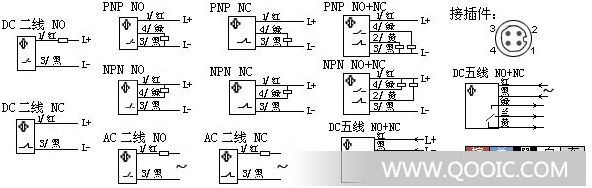 2ma 响应 频率 直流:npn,pnp 200ma/200hz 交流,交直流 500ma/20hz
