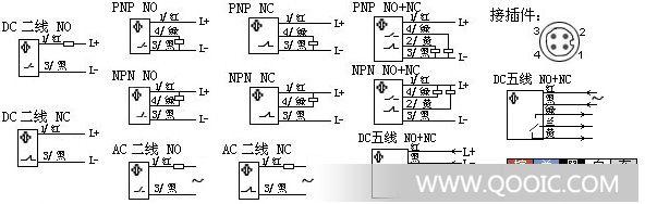 """电容式传感器的感应面由两个同轴金属电极构成,很象""""打开的""""电容器电极,该两个电极构成一个电容,串接在RC振荡回路内。 电源接通时,RC振荡器不振荡,当一目标朝着电容器的电靠近时,电容器的容量增加,振荡器开始振荡。通过后级电路的处理,将振和振荡两种信号转换成开关信号,从而起到了检测有无物体存在的目的。该传感器能检测金属物体,也能检测非金属物体,对金属物体可以获得最大的动作距离,对非金属物体动作距离决定于材料的介电常数,材料的介电常数越大,可获得的动作距离越大。"""