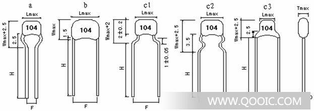 介质种类Dielectric Type I类介质Class I II类介质Class II 介质材料DielectricMaterial 温度补偿型Temperature Compensating X7R/X5R(B) Z5U(E) Y5V(Y/F) 电气性能Electrical Properties 电气性能最稳定,几乎不随温度、电压和时间的变化而变化。The electrical properties isthe most stable one and has little change with t