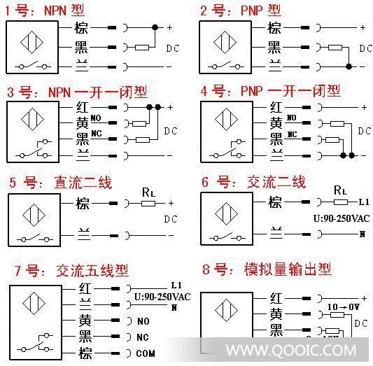 开关 接近开关    ■  le系列型号说明  ■    输出形式 型号 接线