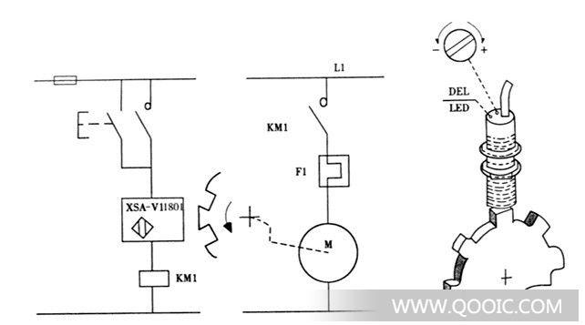 2安装过程   (1)在胶带导向滚筒一侧的内缘上,等距离的焊接了两套M16螺丝,调成一样的高度,螺栓头作为被测物体。被测物体的数量根据滚筒的转速确定。如果滚筒转速高,用一个即可;如果速度慢,可以等距离的使用多个,目的是保证被测物体满足传感器的响应时间。   (2)传感器固定在滚筒旁边,与被测物体旋转运行的轨迹正对,垂直距离调整在检测距离(4~6mm)以内。   (3)将传感器线路接入PLC开关量输入模块。   3调度过程   (1)胶带启动并运行到正常速度,如果传感器上LED灯亮,说明被测物体牌传感