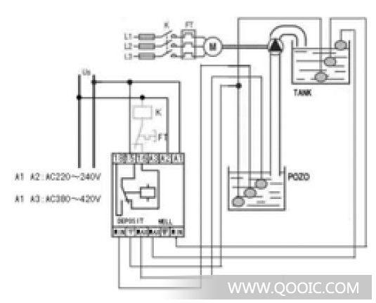 库ic网 电子元器件  仪器/仪表 物位仪表