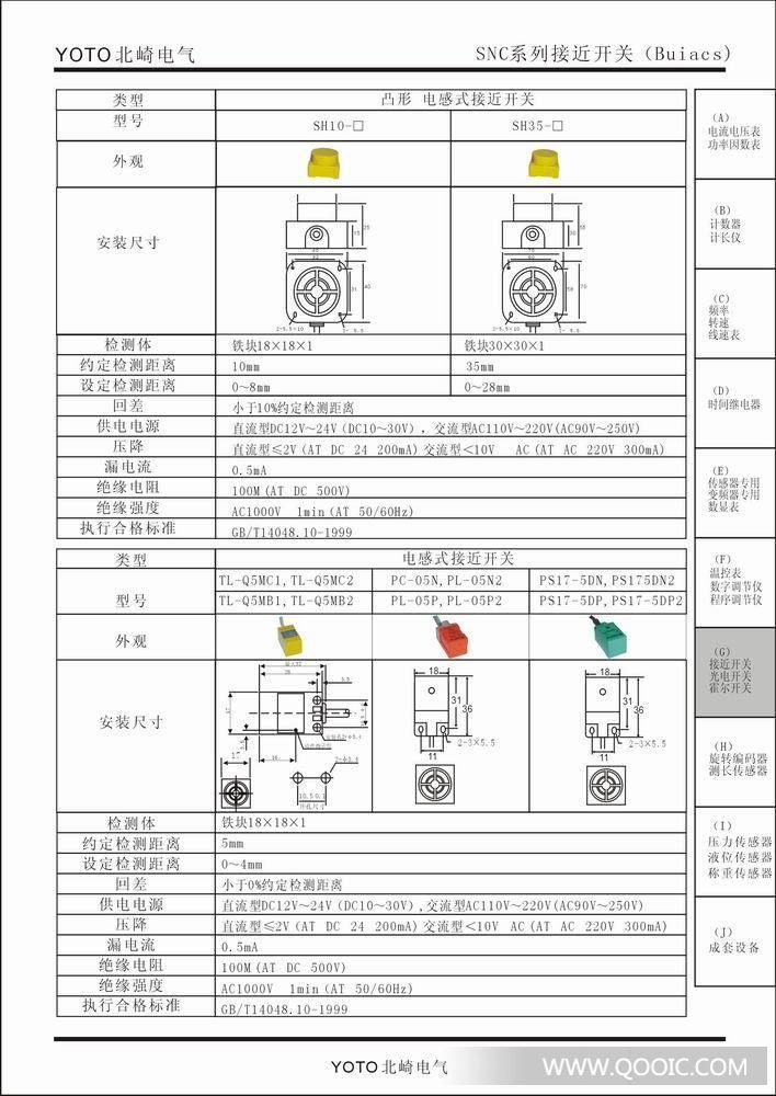 计数范围 0—9999(pcs) 输入信号电压 220VAC(V) 适用范围 - YOTO电子计数器DP7系列电子计数器:一、主要特点:1、采用高精密集成电路 2、LED显示 3、带预置式设定4、具有R、N、C输出功能 5、具有1000小时停电记忆6、累计可达6位(4位或6位) 7、抗干扰能力到IEC8013级8、计数速度:30CPS/200CPS二、产品型号选择:1、计数方式:P表示预置,T表示累计2、预置段数:1表示一段控制,0表示无设定3、计数范围:4表示4位,6