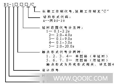 美国通用电气公司组织结构图
