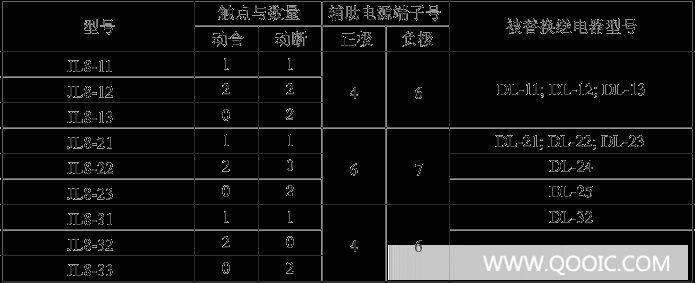 4   继电器接线图        10结构见通用结构系统中附图1;     20结构