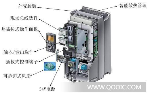 VLT暖通空调变频器是在丹佛斯新型模块式即插即用平台上构建而成,专用于暖通空调装置,使暖通空调装置的操作如同儿童游戏一般轻松简单。 用户成本最低 VLT暖通空调变频器能给用户带来:  节约能源 ——VLT暖通空调变频器包含: ——高达98%的基本能效 ——休眠模式 ——自动能量优化 ——流量补偿  降低成本 模块化的设计,可使前期投资成本降低;大量选件卡的应用,也可使根据需要而作的升级成