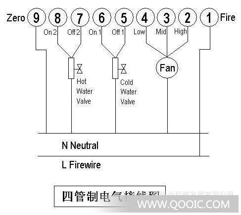 库ic网 电子元器件  仪器/仪表 温度仪表  采用单片机控制技术含量高