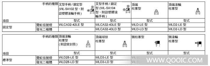 wld2-g wld2-ld wld2-le wld2-th wld2-yle 限位开关