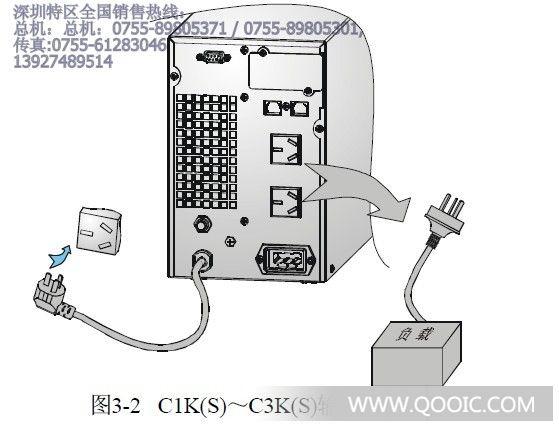 采用DSP数字控制技术 先进的DSP数字控制技术的应用,使UPS的性能更加稳定,品质更加优越。 负载功率因数为0.8 适合用电设备的发展趋势,带载能力更强。 有源输入功率因数校正(PFC) 采用数字化控制的有源功率因数校正技术,使输入功率因数高达0.98以上,以避免对电网环境的污染,达到节能,降低了系统的投资成本的目的。 绿色环保型 本产品为绿色环保型产品, 符合欧盟环保指令RoHS的各项要求和国家电子信息产品污染控制管理办法, 在产品正常使用情况下,不会对人体及环境造成危害。 宽输入电压频率范围 极宽的