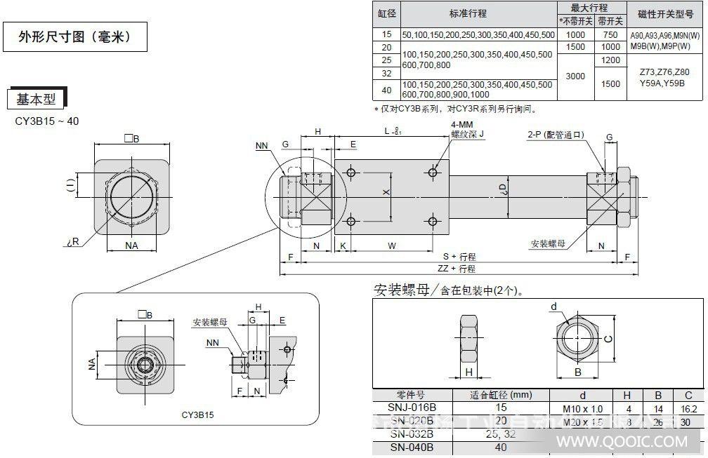 低压电器及配电产品