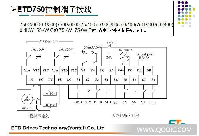厂家直销美国etd矢量控制变频器2.2kw