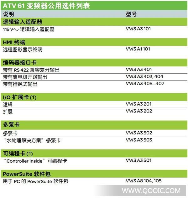 施耐德变频器配件 5v rs422差分输出编码器接口卡 vw3a3401