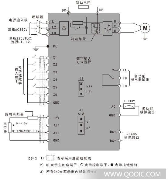 2kw迷你型流水线变频器()