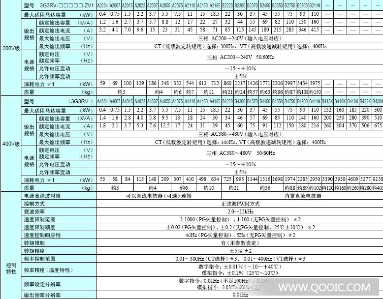供应原装日本欧姆龙变频器3g3rx-a4007-z