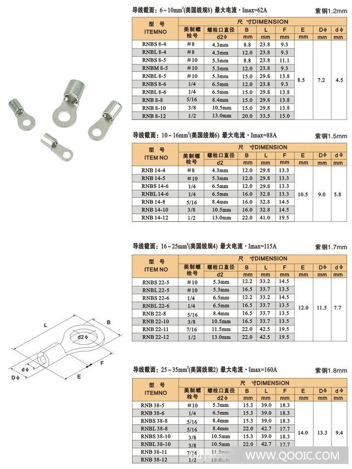 接线耳生产厂家 冷压线鼻 RNB1.25-3.2O形裸端头,圆形裸端头,RNB1.25-3,圆形冷压端头,圆形线耳,圆形接线头,电缆接线头,冷压接线端头,圆形裸端子,铜鼻子,线耳 乐清欧科电气有限公司是一家以电气为核心产业,集生产、科研、物流、进出口贸易、投资于一体的全国无区域的多元化企业。 产品型号:RNB1.