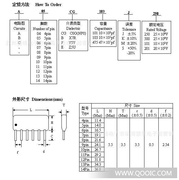 库ic网 电子元器件  固定电阻器    引线排阻/直插排阻 电路结构:a,b