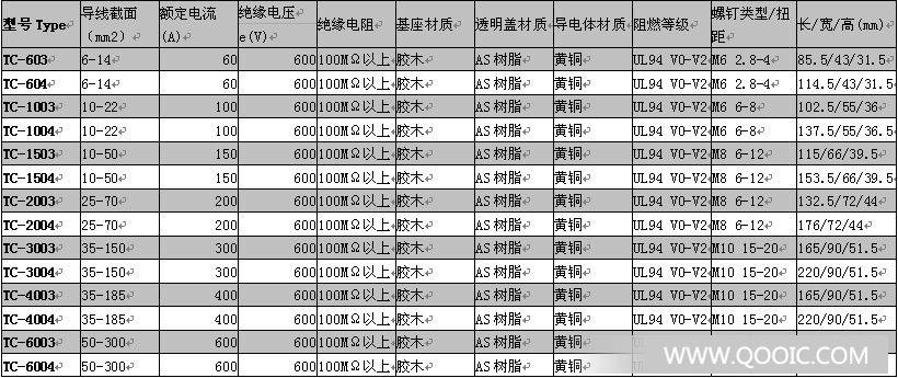 tc大电流接线端子系列