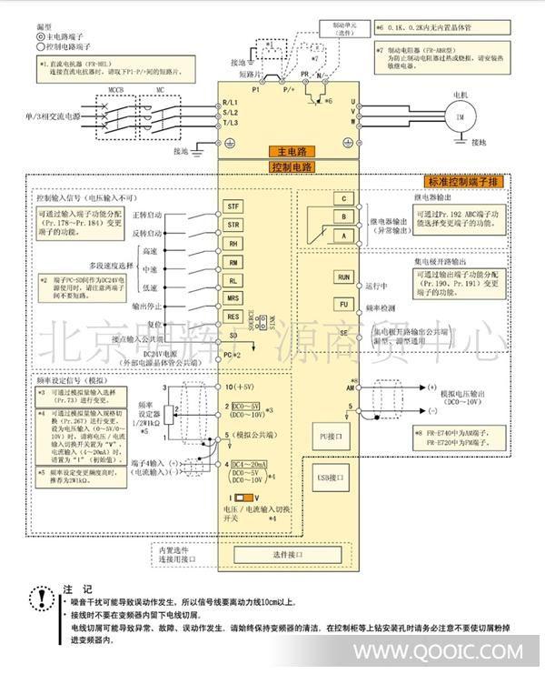 三菱变频调速器fr e740系列变频器