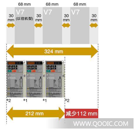 现货供应安川变频器v1000系列