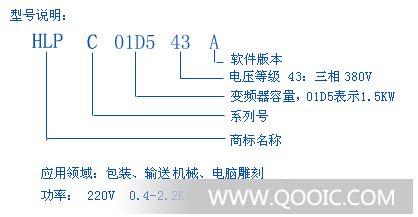 代理变频调速器,简易变频器,海利普变频器