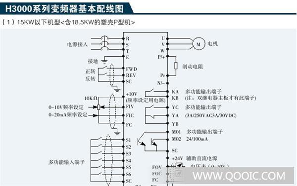 n2一series台安变频器接线图